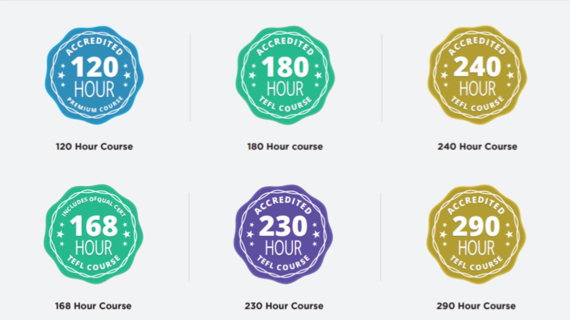 Premier TEFL courses